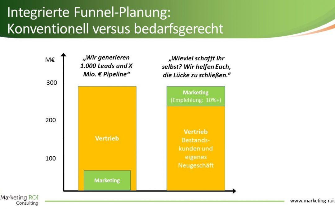 Marketing und Vertrieb besser integrieren und gemeinsam Umsatzziele erreichen